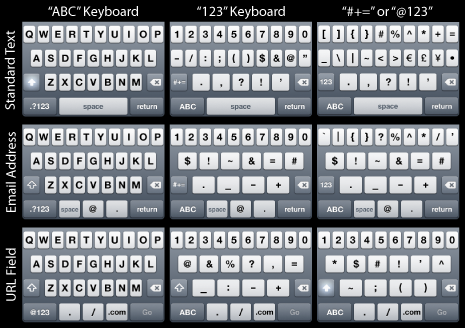 Deconstructing-the-iOS-User-Experience-iphone-keyboard