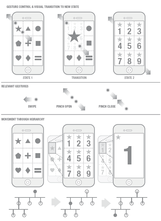 iphone interactive model documents