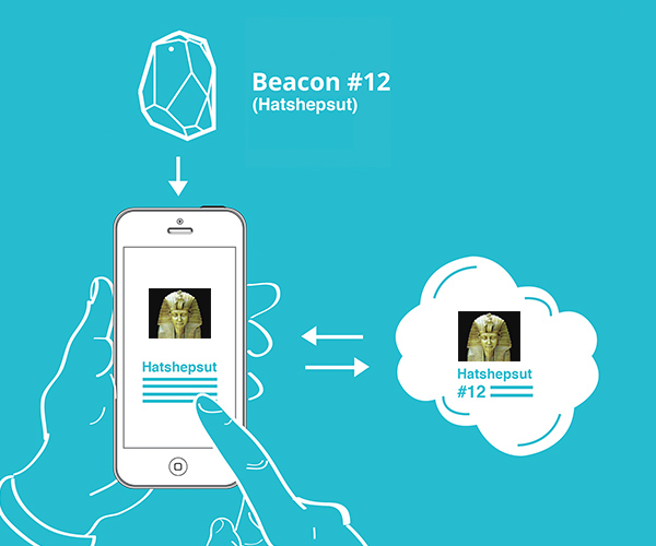 02-ibeacon-overview-design-product.jpg
