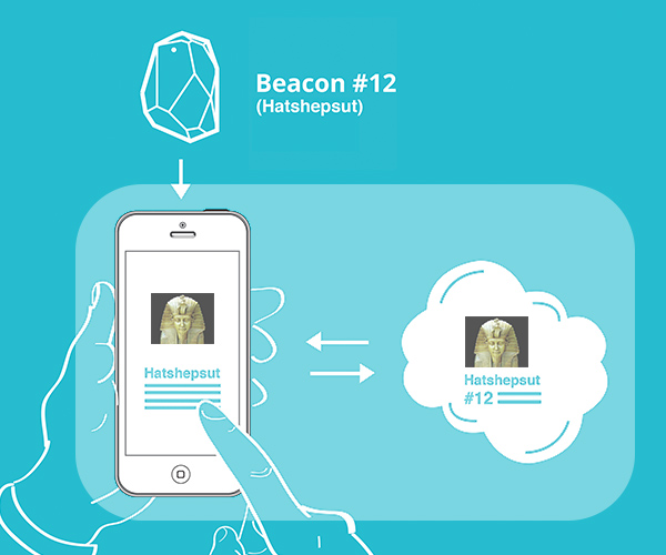 03-ibeacon-overview-design-product.jpg